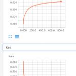 tensorflow+kerasで株価予想をやってみた(その3)